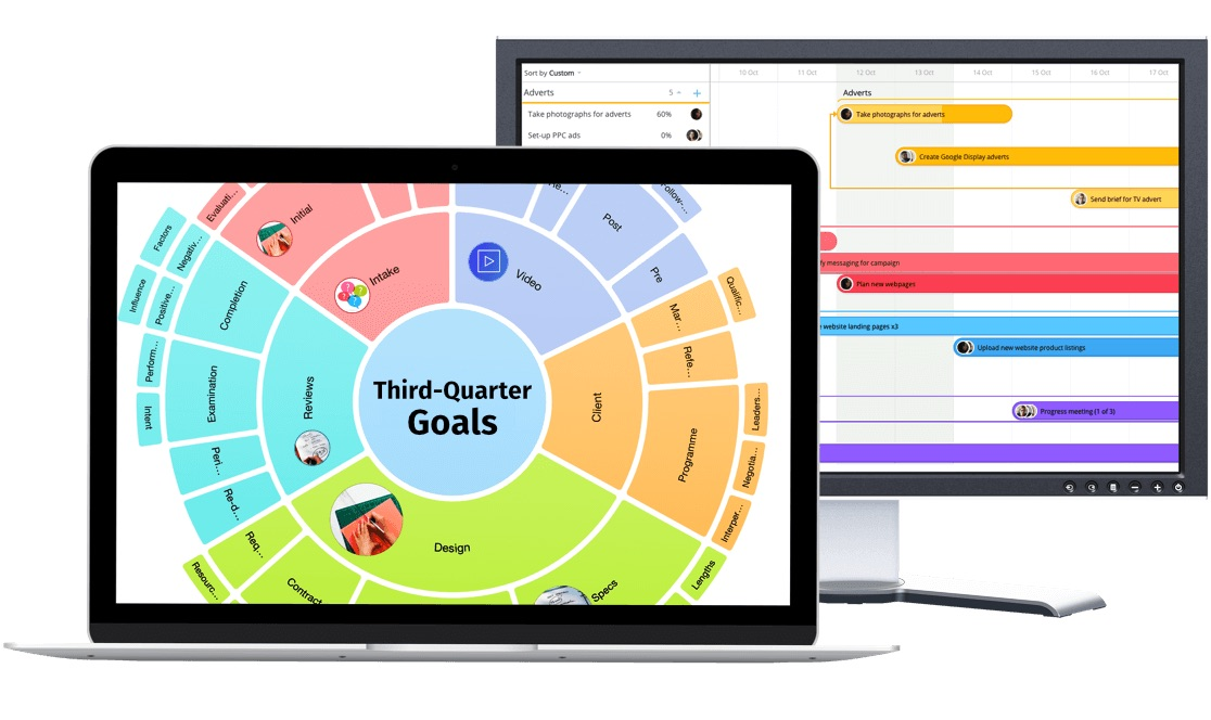 Ayoa, la herramienta perfecta de gestión de proyectos y de equipos agile – Laura Tejerina