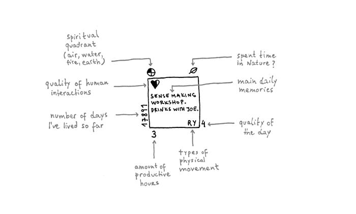 minimalist journal system registro